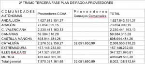 Plan Pago Proovedores